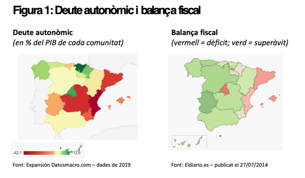 Deute autonòmic i balança fiscal